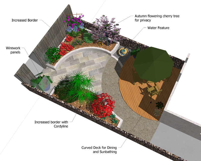 Compact curves rogerstone gardens cardiff garden design for Very small garden designs
